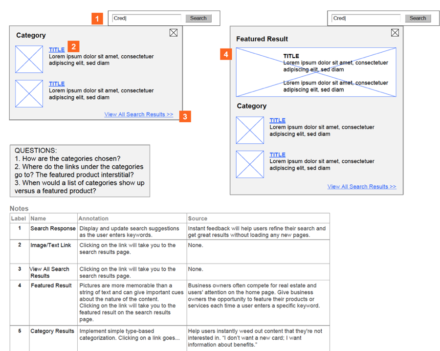 What Are Wireframe Annotations And Why Use Them Wireframing Academy Balsamiq