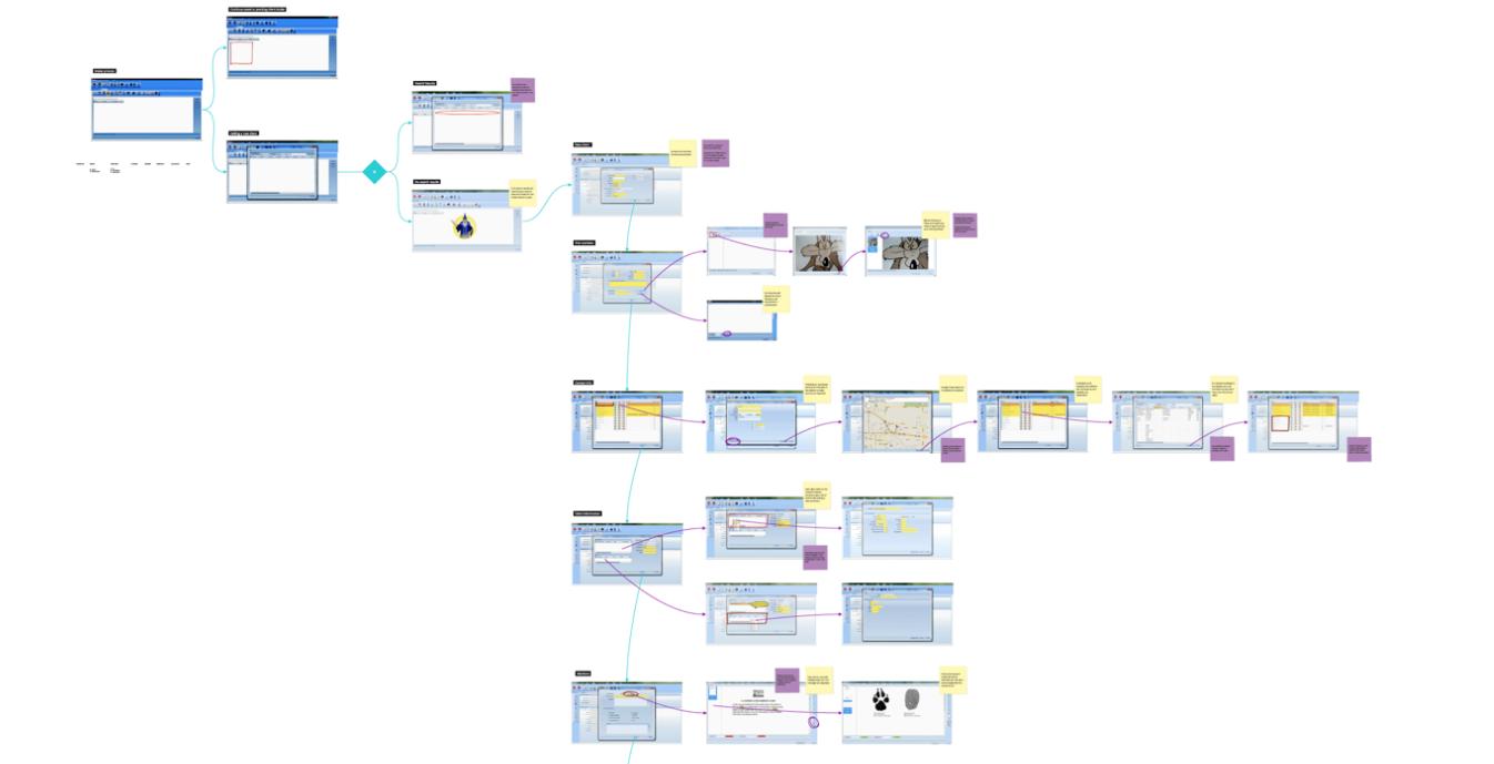 Example workflow representing user tasks