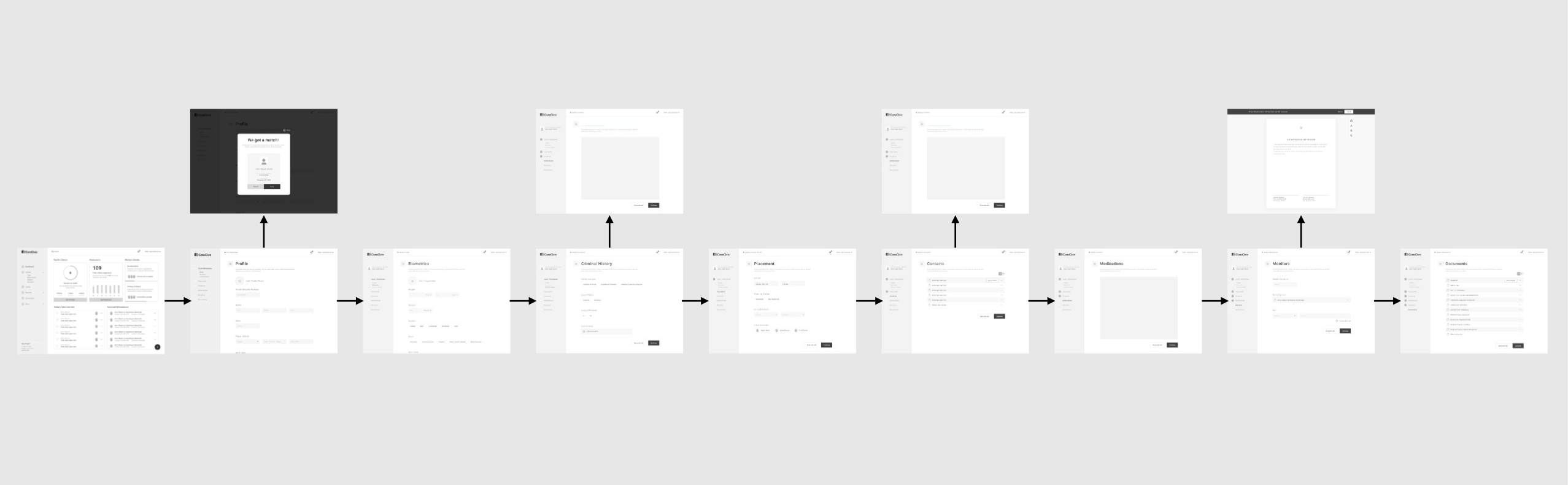 Optimized workflow derived from user research